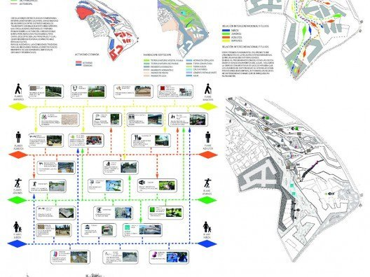 Urbanismo Intercambiador Bonet Arquitectos