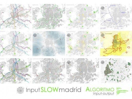Urbanismo Slow Madrid