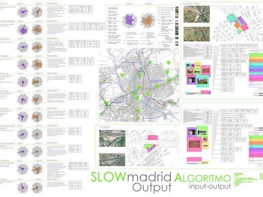 Urbanismo Slow Madrid Bonet Arquitectos